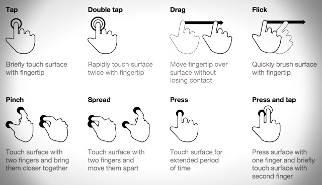 Developers, Check Out This Touch Gesture Reference Guide