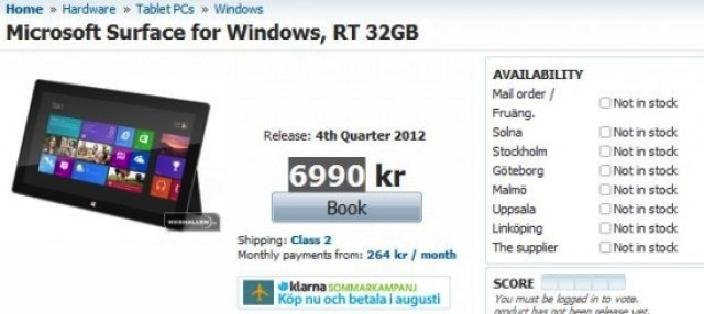 Microsoft Surface To Cost $1,000+?!