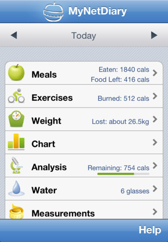 MyNetDiary Calorie Counter