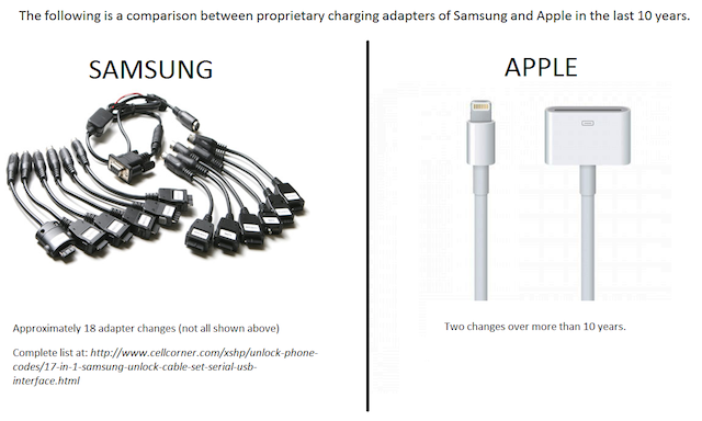 http://site-macgasm.s3.amazonaws.com/wp-content/uploads/2012/09/samsung-adapter.png