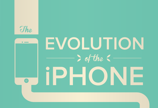 Infographic: The Evolution Of The iPhone
